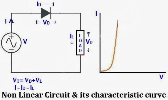 non-linear-circuit