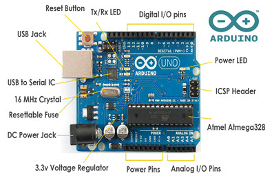 ArduinoUNO Board