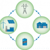Overview of Smart Grid Technology And Its Operation and Application (For Existing Power System)