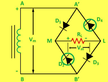 PIV of Bridge Rectifier