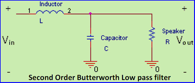 Output Low Pass Filter