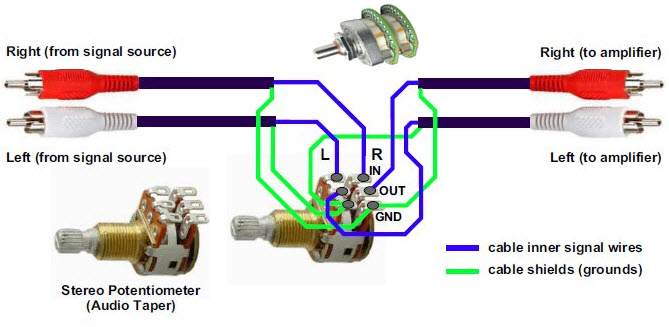 potentiometer working their applications and different types rh elprocus com
