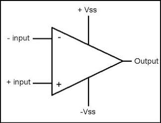 Comparator Symbol