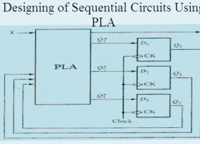 Designing of Sequential Circuits Using PLA