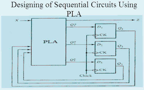 how to design sequential circuit using pla programmable logic array rh elprocus com Diagram Electrical Circuit pla relay circuit diagram