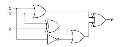 Digital Circuit Using Flip-Flops