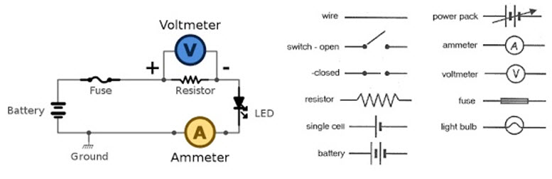 Amp Meter Diagram Schematic Symbols  Capacitor Schematic