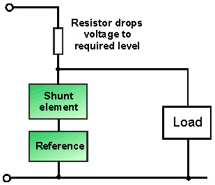 Shunt Voltage Regulator with Feedback