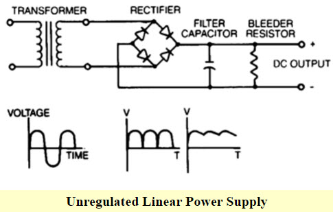 simple power supply diagram power supply classification and its various types  power supply classification and its