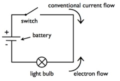 Electronic Switch Circuit