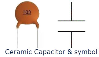 Ceramic capacitor working different types and their applications ceramic capacitor polarity and symbol greentooth Choice Image