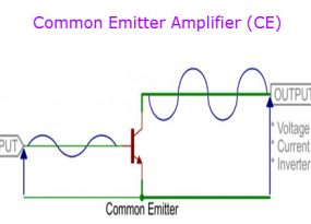Common Emitter Amplifier (CE)