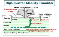 High Electron Mobility Transistor