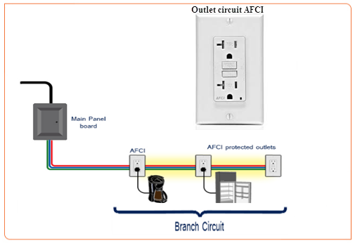 [SCHEMATICS_4US]  Arc-Fault Circuit Interrupter(AFCI) And Its Working Principle | Arc Fault Wiring Diagram |  | ElProCus