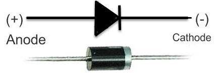 rectifier diode symbol