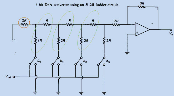 R-2R Ladder Digital to Analog Converter (DAC)