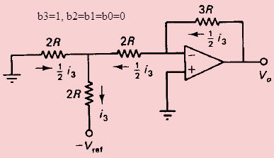 b2=b1=b0=0, then the circuit is shown in the figure below it is a  simplified form of the above dac circuit  the output voltage is  v0=3r(i3/2)= vref/2