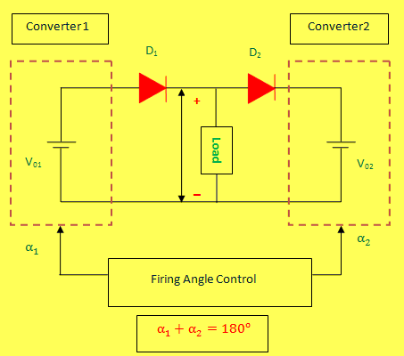 Ideal Dual Converter Simplified Representation