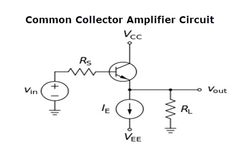 Common Collector Amplifier or Emitter Follower Circuit and Its