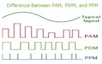 Difference Between PAM,PWM and PPM