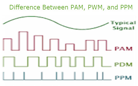 Difference Between PAM, PWM, and PPM - Comparison of PWM and PAM