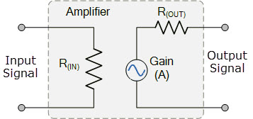 BJT Common Base Amplifier Circuit Working and Applications
