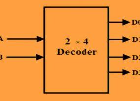 2 to 4 Line Decoder