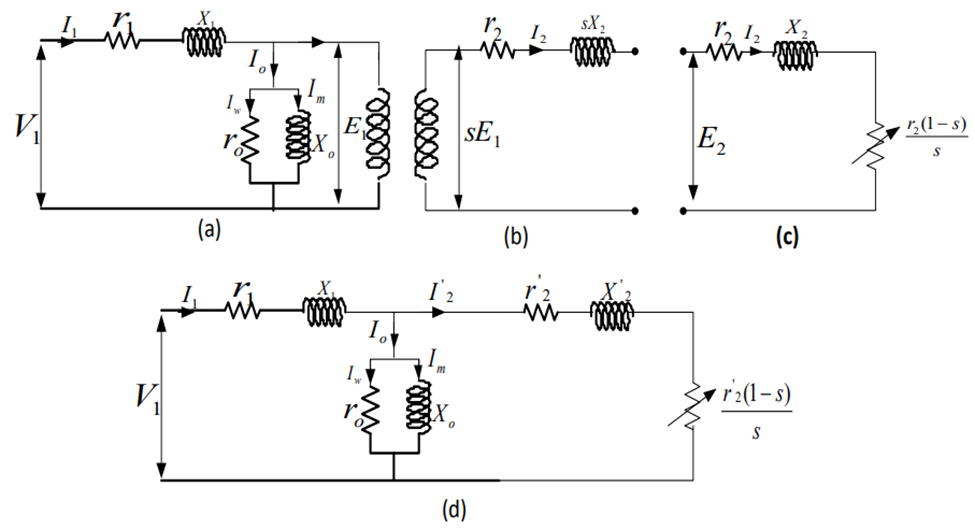 Equivalent-Circuit-Development-of-3-Phase-Induction-Motor