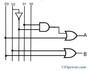 4 to 2 Priority Encoder Circuit Diagram