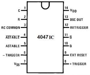 4047 IC Pin Configuration