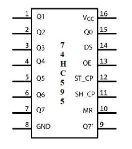 74HC595 IC Pin Configuration