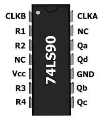 74LS90 IC