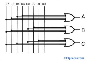 8 to 3 Priority Encoder Circuit Diagram