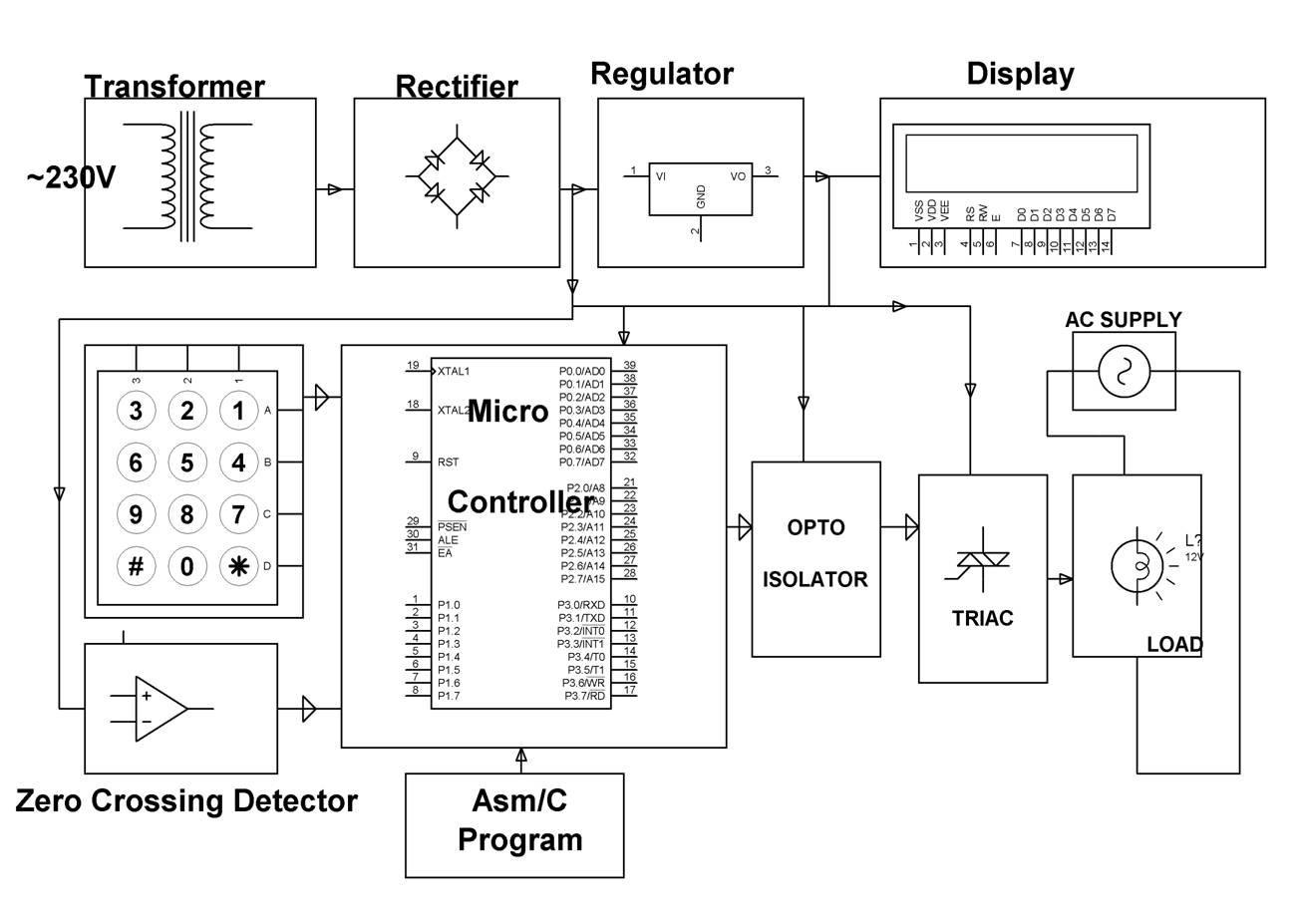 AC Power Controller with Programmable Interference Block Diagram