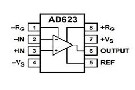 AD623 Pin Out