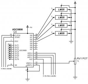 ADC0808 Circuit