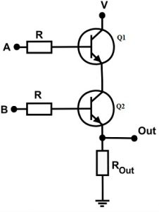 AND Gate based on Transistors