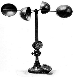Anemometer Device