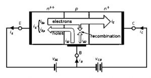 Bipolar Junction Transistor Working