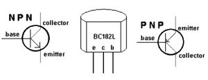BJT or Bipolar Junction Transistor Symbol
