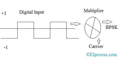Binary-Phase-Shift-Keying-Circuit-Diagram