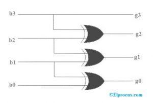Binary to Gray Code Conversion Logic Circuit