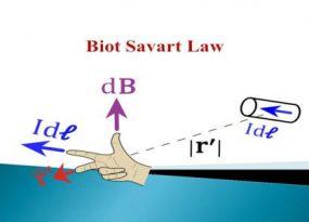 Biot Savart Law