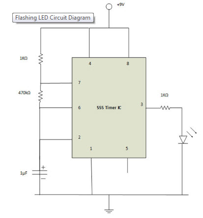 making of flashing blinking led circuit diagram using 555 timer ic rh elprocus com