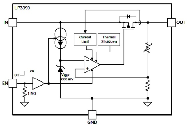 Block diagram of LP3990