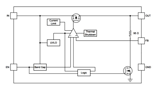 Block Diagram of TLV758P