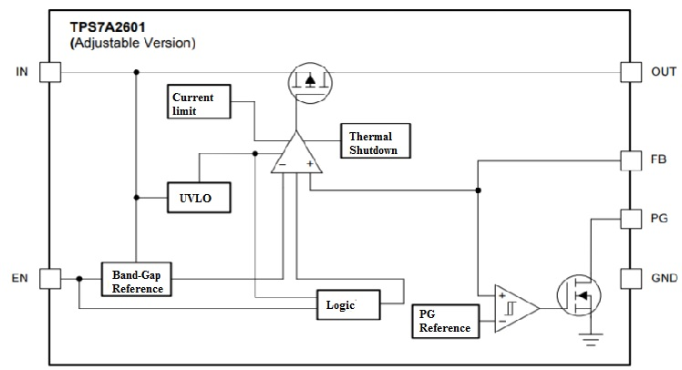 Block diagram of TPS7A26