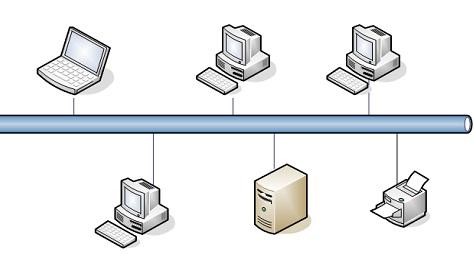 Bus Topology Diagram
