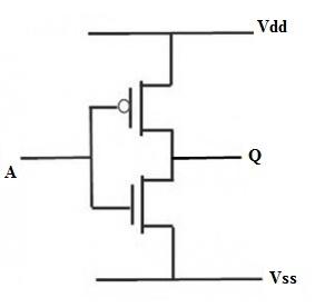 CMOS Inverter