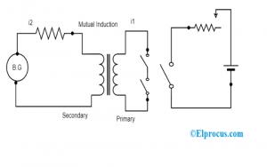 Calibration Using Mutual Induction